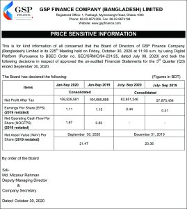Price Sensitive Informatoin of GSP Finance Company (Bangladesh) Limited